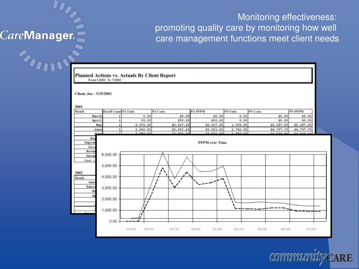 Monitoring effectiveness: