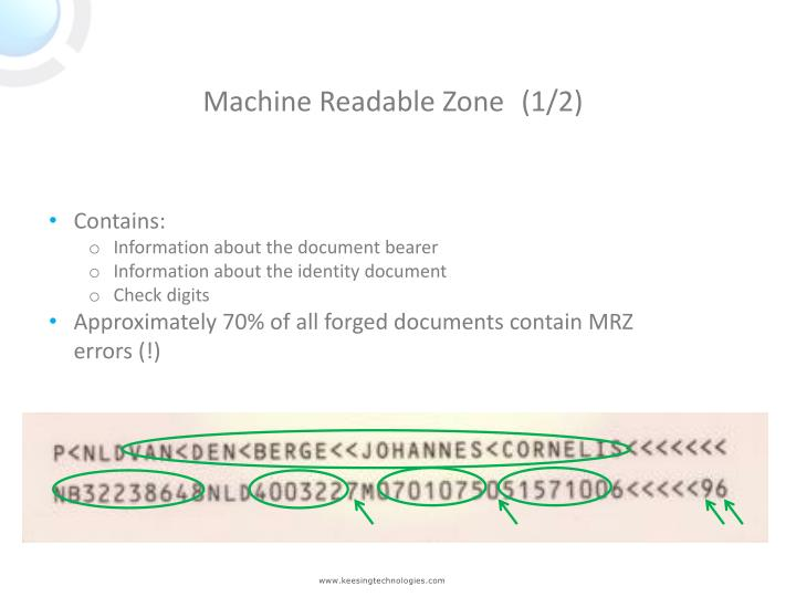 Machine Readable Zone