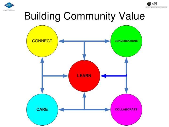 Building Community Value