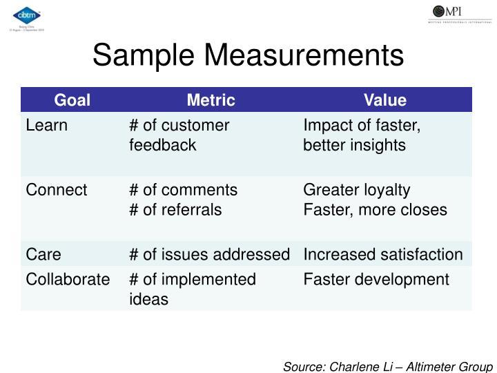 Sample Measurements