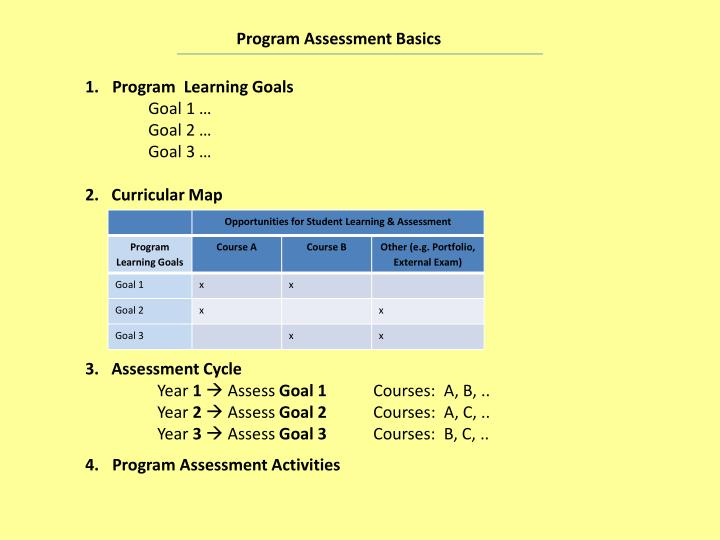 Program Assessment Basics