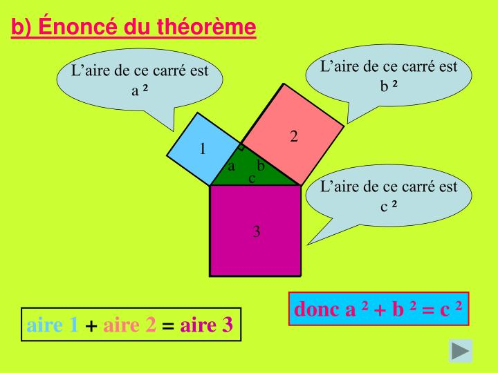 b) Énoncé du théorème