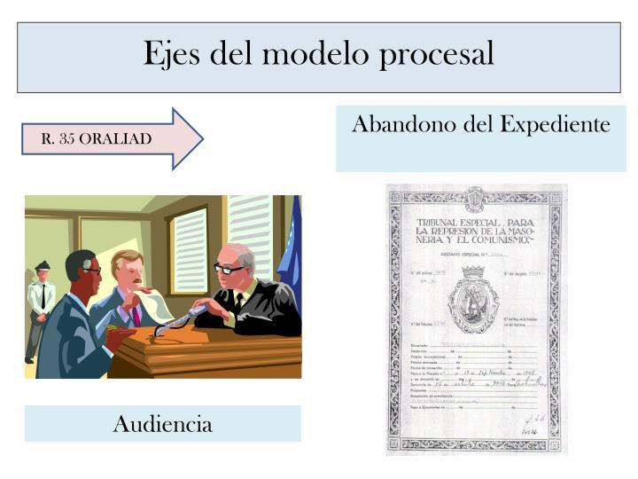 Ejes del modelo procesal