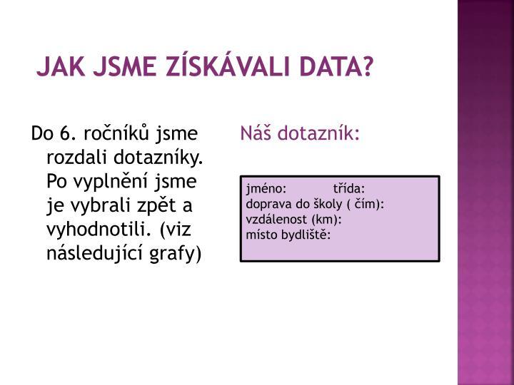 Jak jsme získávali data?