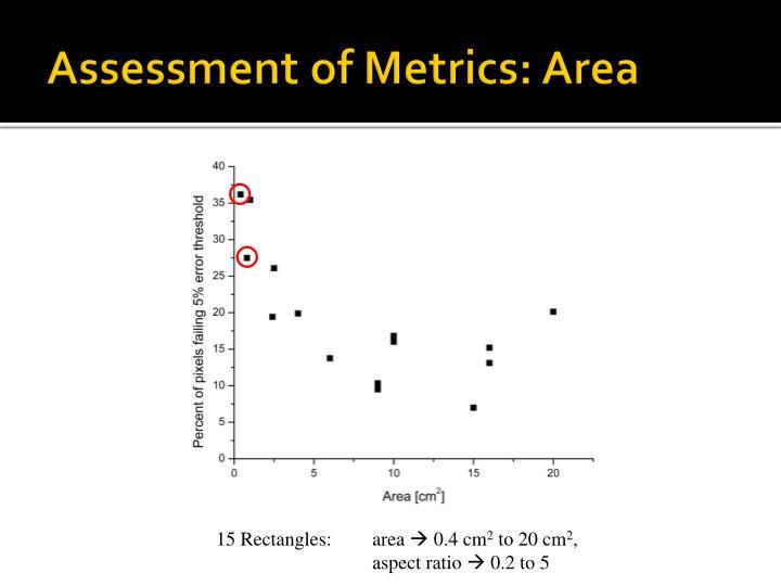 Assessment of Metrics: Area