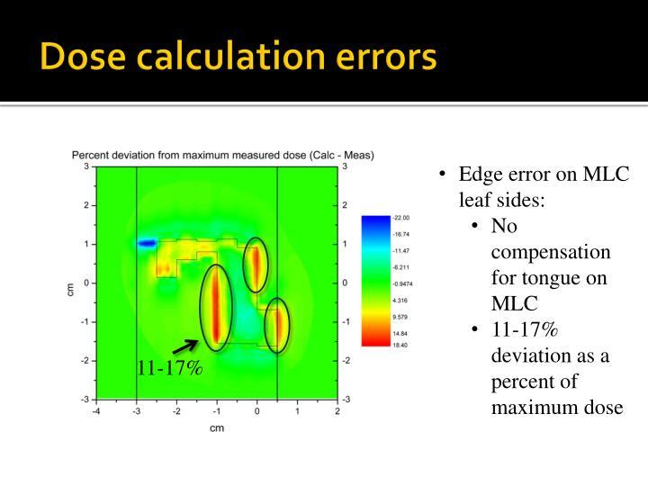 Dose calculation errors