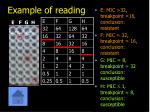 example of reading