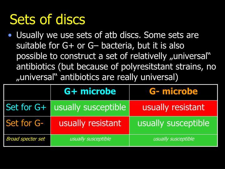 Sets of discs