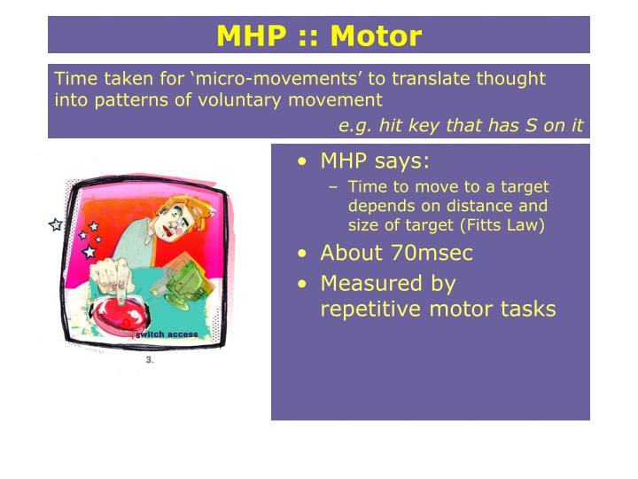 MHP :: Motor