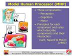 model human processor mhp