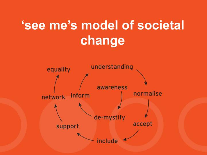 'see me's model of societal change