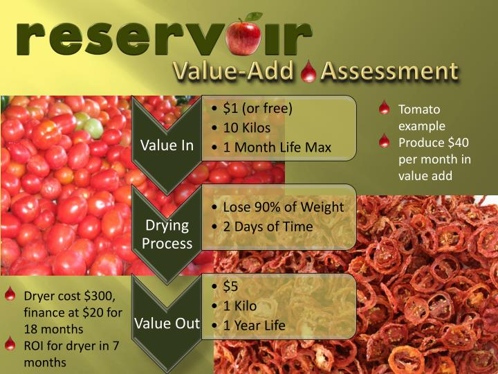 Value-Add    Assessment