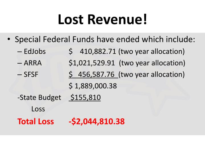Lost Revenue!