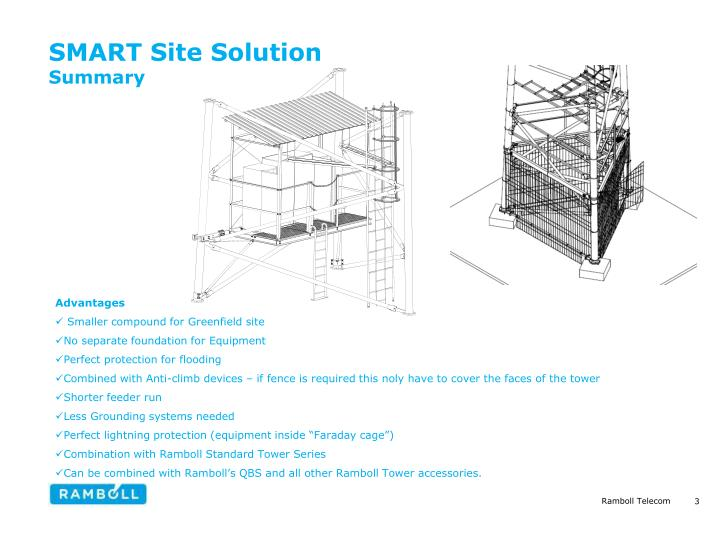 SMART Site Solution