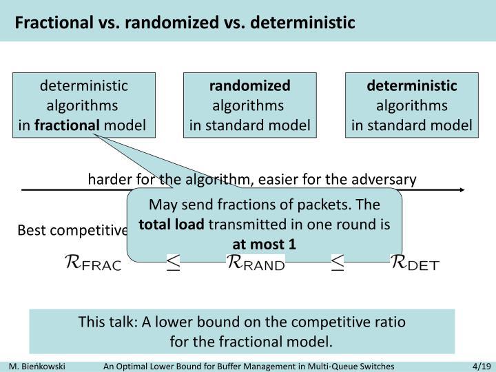 Fractional vs. randomized vs. deterministic