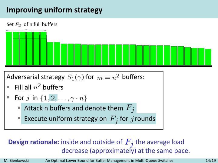 Improving uniform strategy