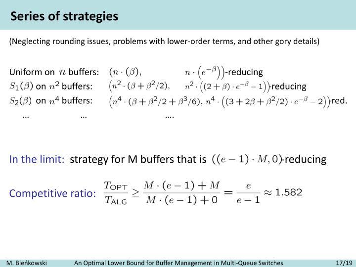 Series of strategies