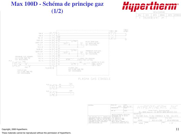 Max 100D - Schéma de principe gaz