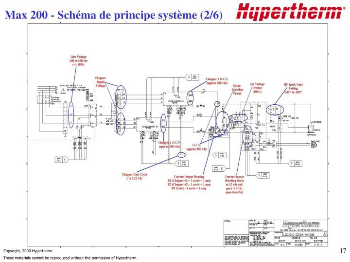 Max 200 - Schéma de principe système (2/6)