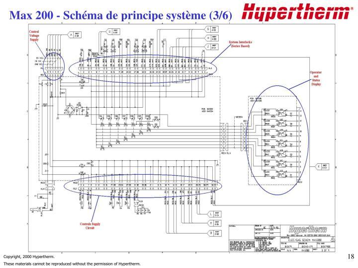 Max 200 - Schéma de principe système (3/6)
