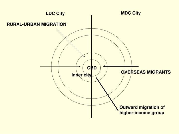 MDC City