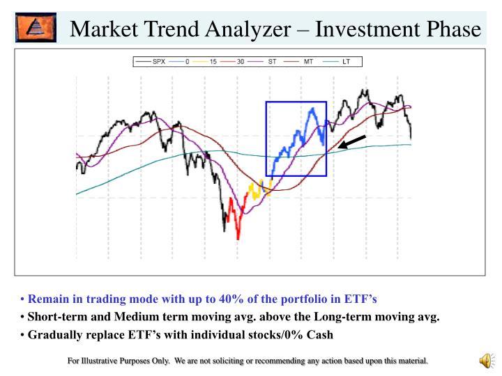 Market Trend Analyzer – Investment Phase