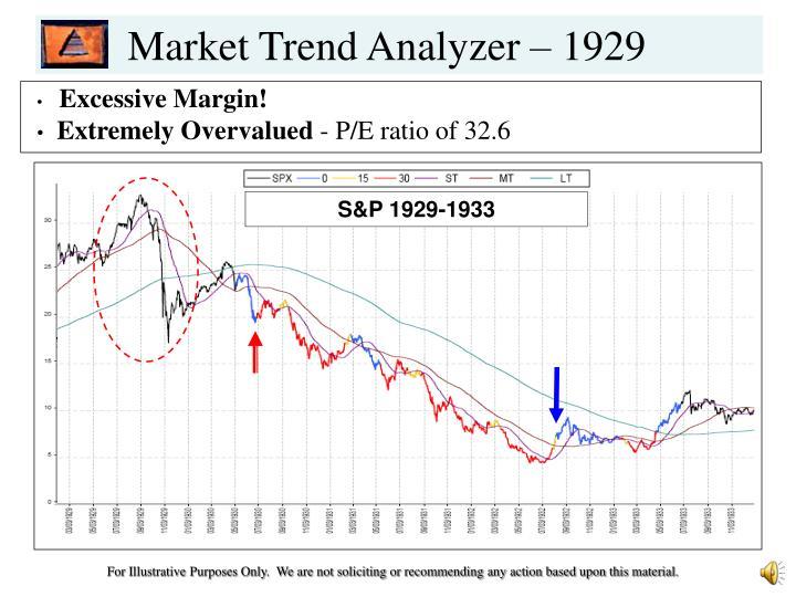 Market Trend Analyzer – 1929