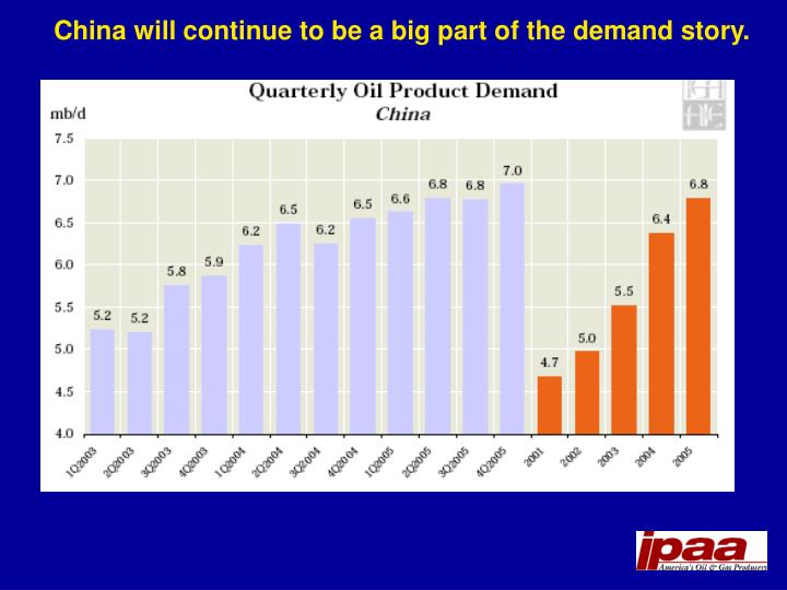 China will continue to be a big part of the demand story.