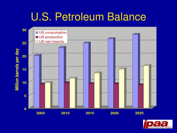U.S. Petroleum Balance