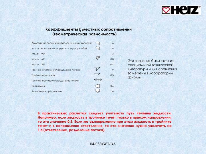 Эти значения были взяты из специальной технической литературы и для сравнения замерены в лаборатории фирмы.