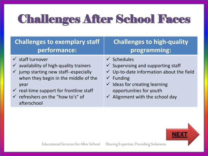 Challenges After School Faces