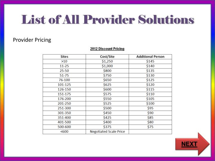 List of All Provider Solutions