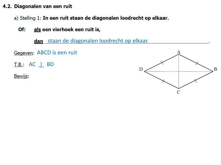 staan de diagonalen loodrecht op elkaar.
