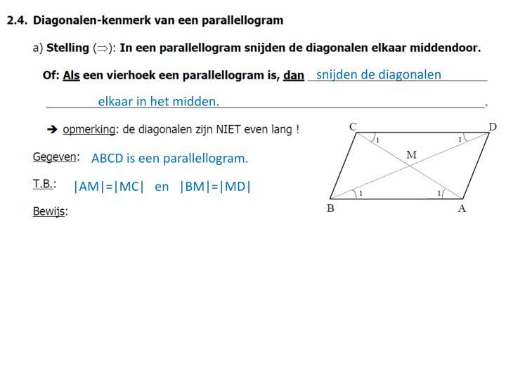 snijden de diagonalen