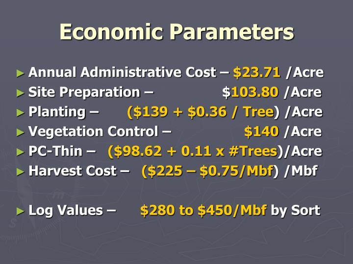 Economic Parameters