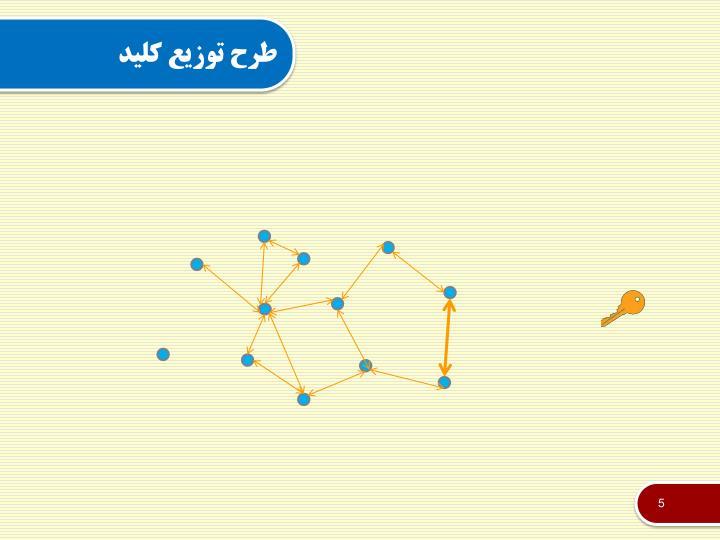 طرح توزیع کلید