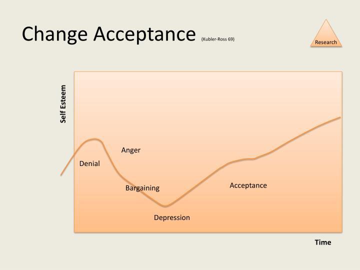 Change Acceptance