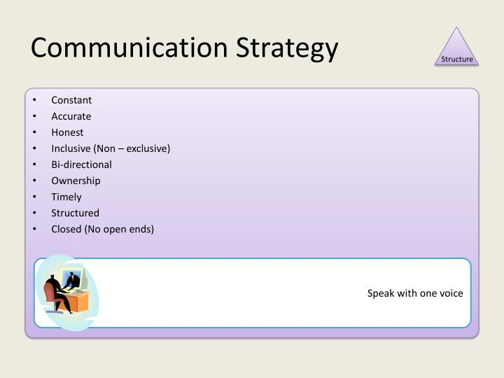 Communication Strategy