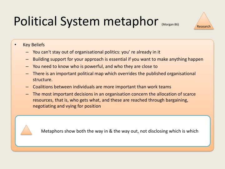 Political System metaphor