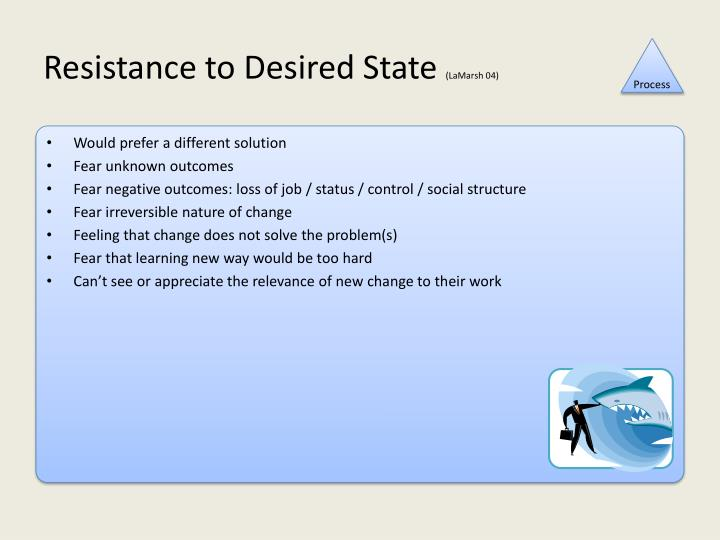 Resistance to Desired State