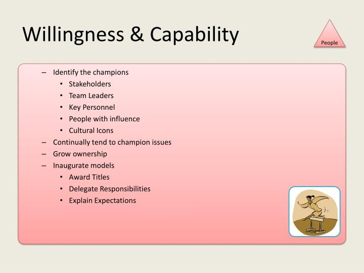 Willingness & Capability