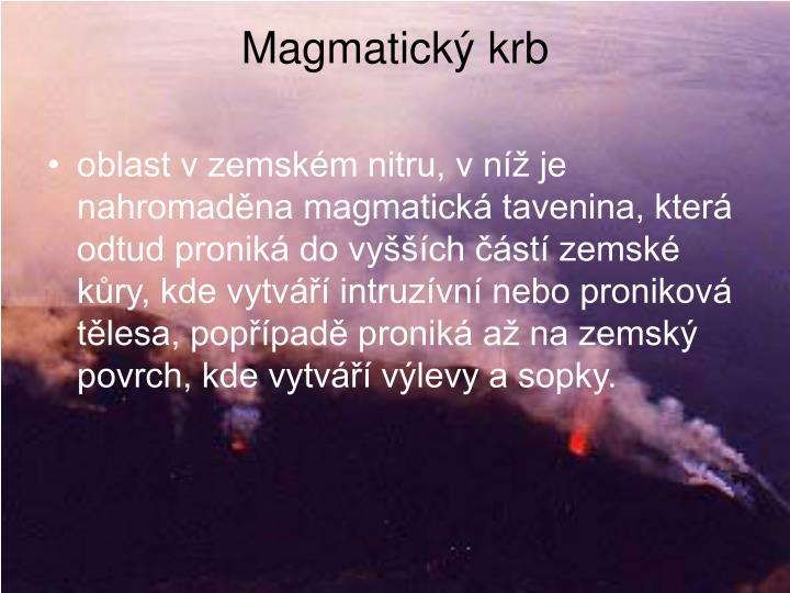 Magmatický krb