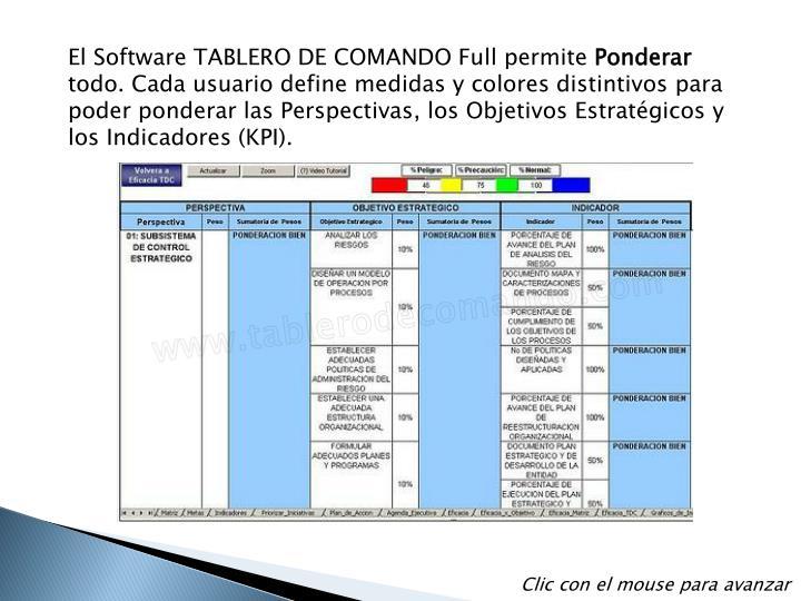 El Software TABLERO DE COMANDO Full permite