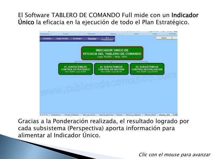 El Software TABLERO DE COMANDO Full mide con un