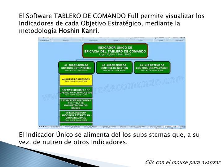 El Software TABLERO DE COMANDO Full permite visualizar los Indicadores de cada Objetivo Estratégico, mediante la metodología