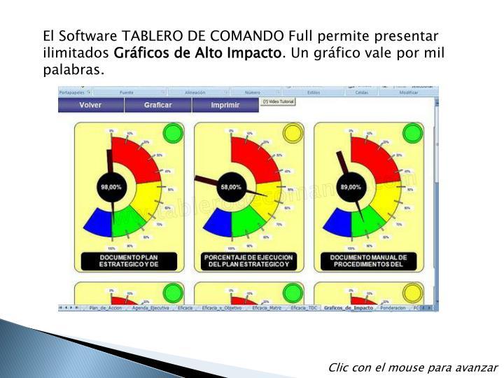 El Software TABLERO DE COMANDO Full permite presentar ilimitados