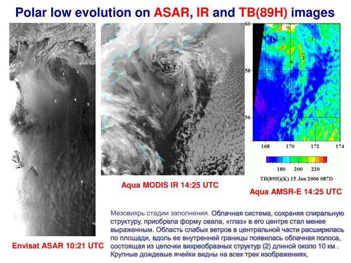Polar low evolution on
