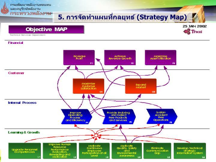 5. การจัดทำแผนที่กลยุทธ์