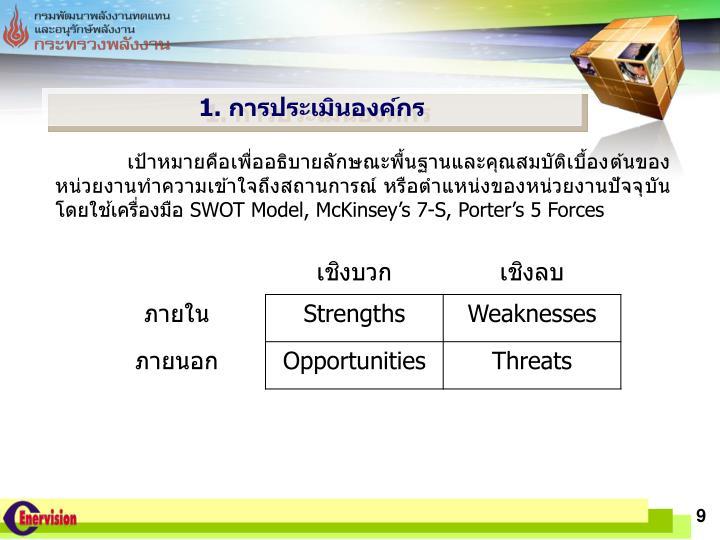 1. การประเมินองค์กร