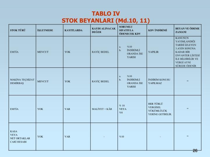 TABLO IV